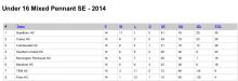 2014-U16-MPSE