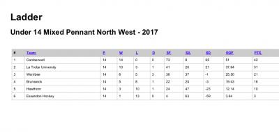2017-U14-MPNW