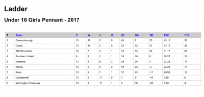 2017-U16-GP