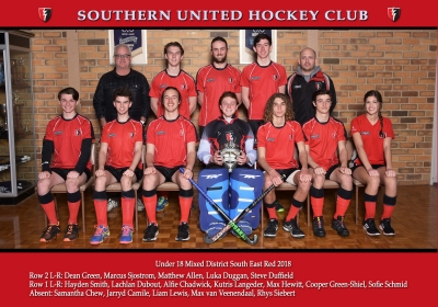 UNDER 18 MIXED DISTRICT SOUTH EAST RED