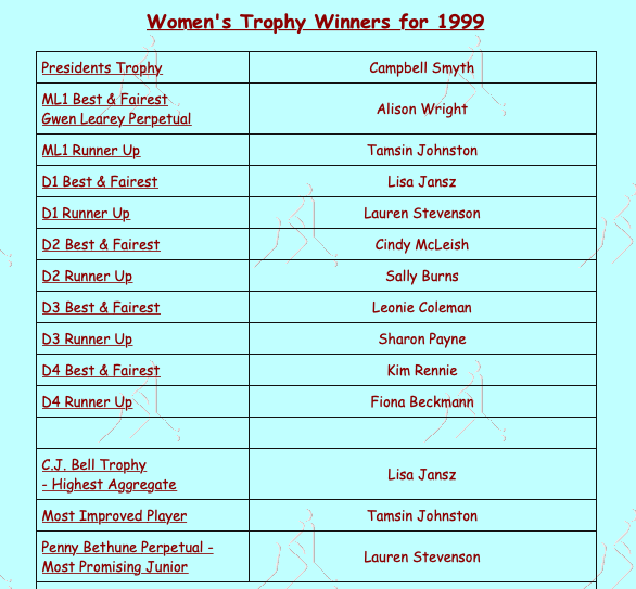MDHC Women's Award Winners 1999